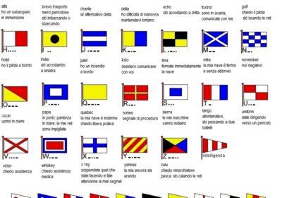 Bandiere del codice internazionale dei segnali